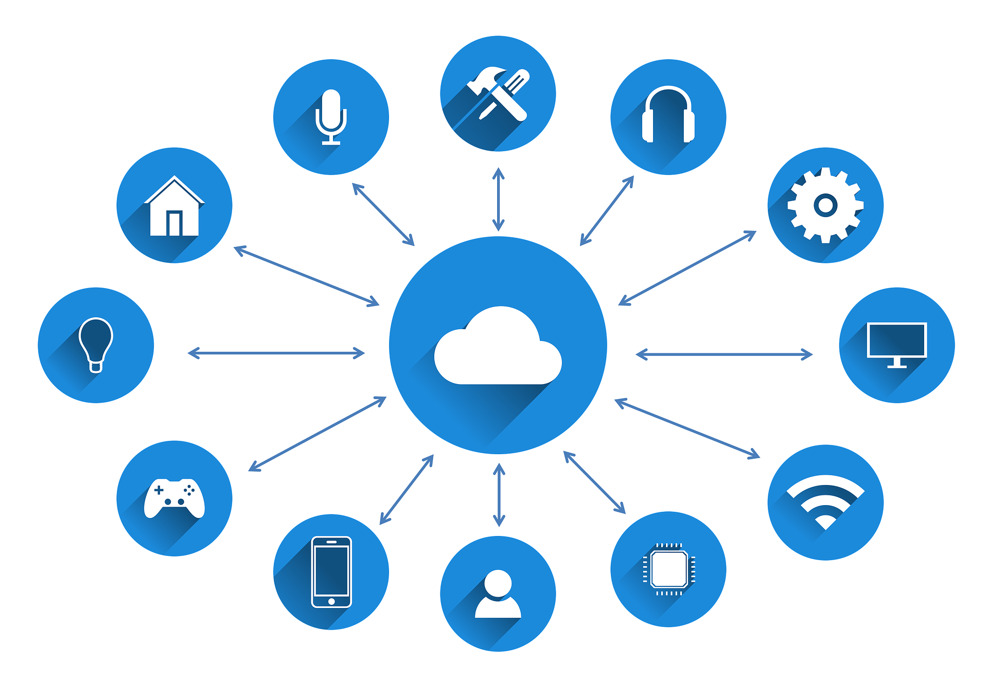 Cloud Private Branch Exchange (PBX) Software Market to Grow Significantly by 2019-2026 Focusing on Leading Players Microsoft, Bitrix, 3CX, Digium, Mitel Networks, CloudTalk, Monster VoIP