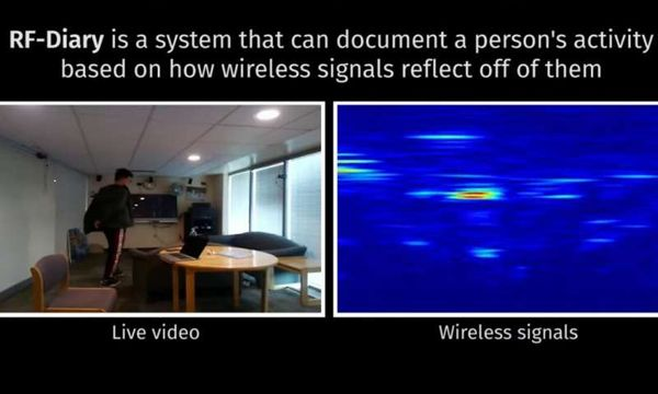 Using radio signals to monitor people at risk while maintaining privacy