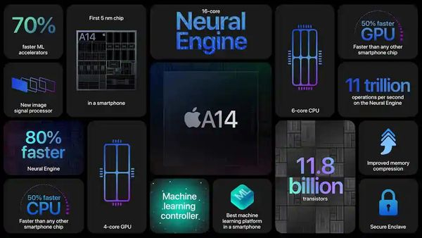 Apple may move to 4nm-based 'A16' processor for iPhones in next two years